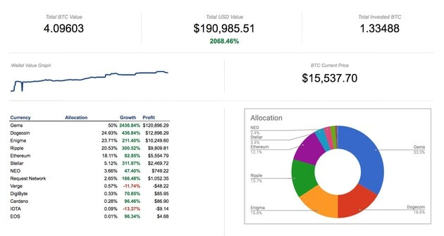 cryptocurrency portfolio tracker with google sheets sitebase