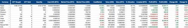 Google sheets cryptocurrency portfolio